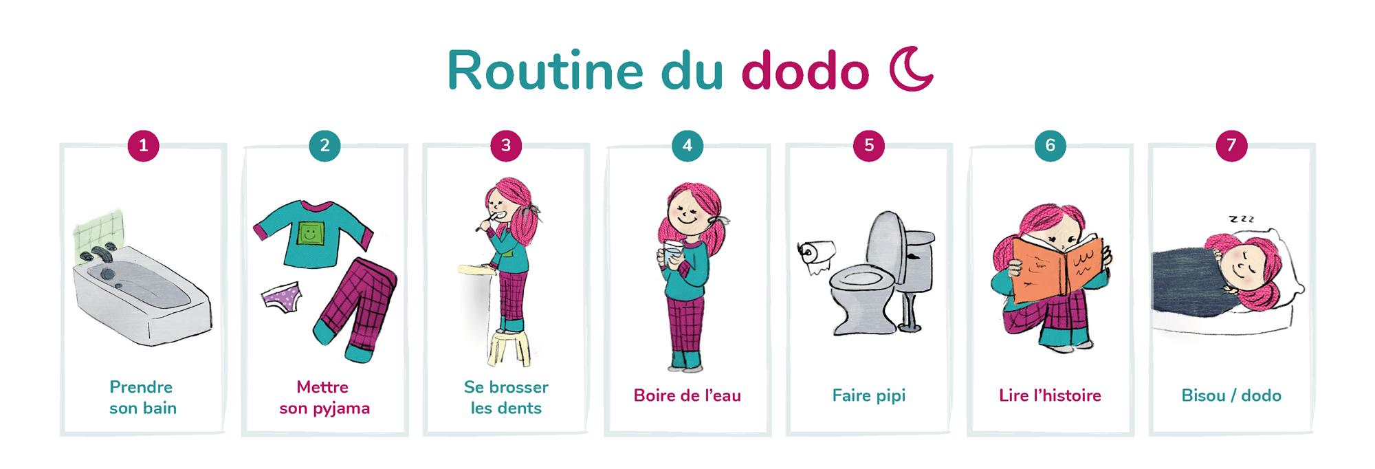 Mlle Lily - affiche de la routine du dodo